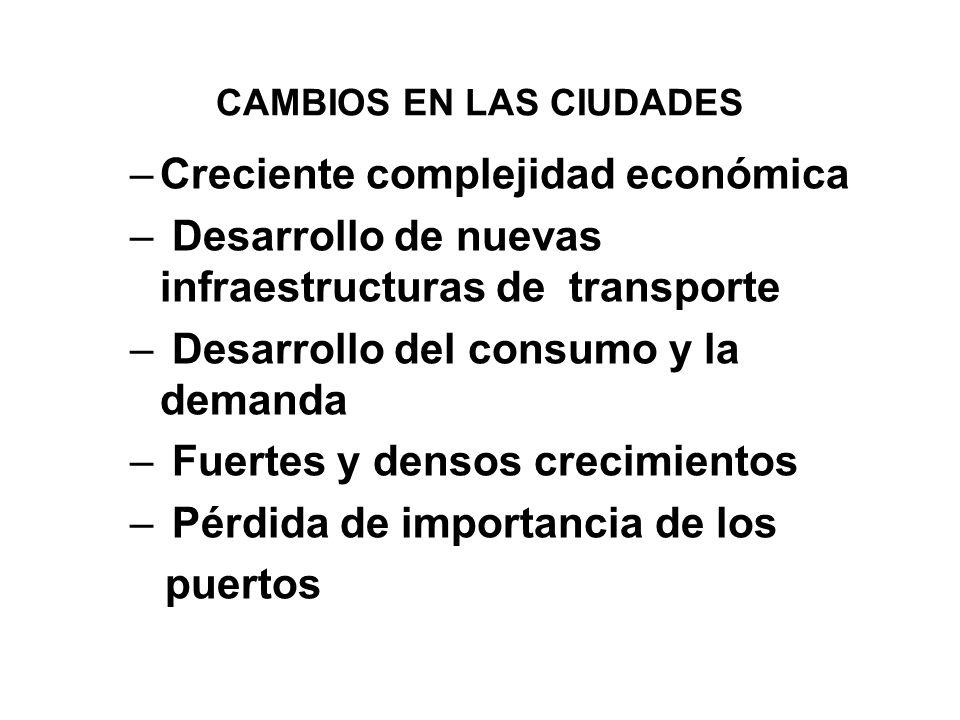 CAMBIOS EN LAS CIUDADES –Creciente complejidad económica – Desarrollo de nuevas infraestructuras de transporte – Desarrollo del consumo y la demanda –