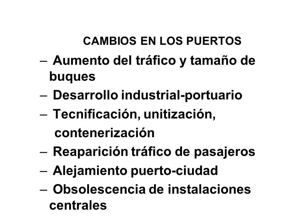 CAMBIOS EN LOS PUERTOS – Aumento del tráfico y tamaño de buques – Desarrollo industrial-portuario – Tecnificación, unitización, contenerización – Reap
