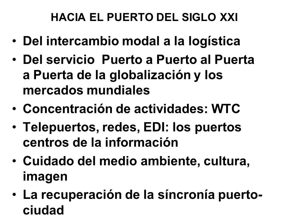 HACIA EL PUERTO DEL SIGLO XXI Del intercambio modal a la logística Del servicio Puerto a Puerto al Puerta a Puerta de la globalización y los mercados