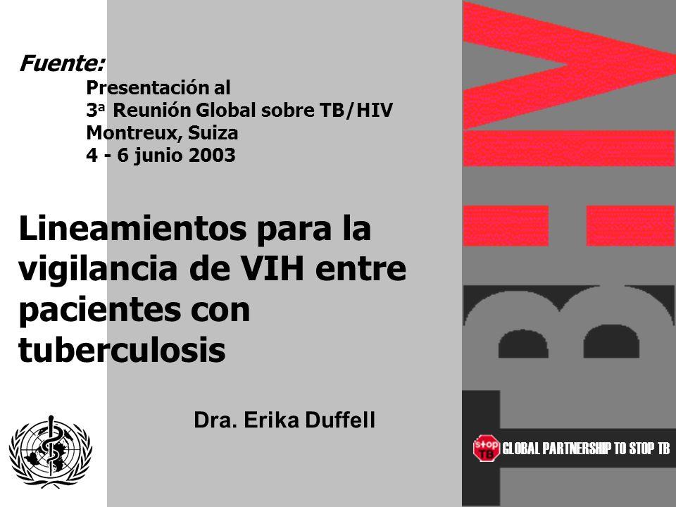 2003 Organización Panamericana de la Salud Taller sobre coinfección TB/VIH San Pedro Sula, Honduras, agosto 2003 12 Retos para la vigilancia Éticos –Pruebas VIH –Exámenes anónimos, no ligados.