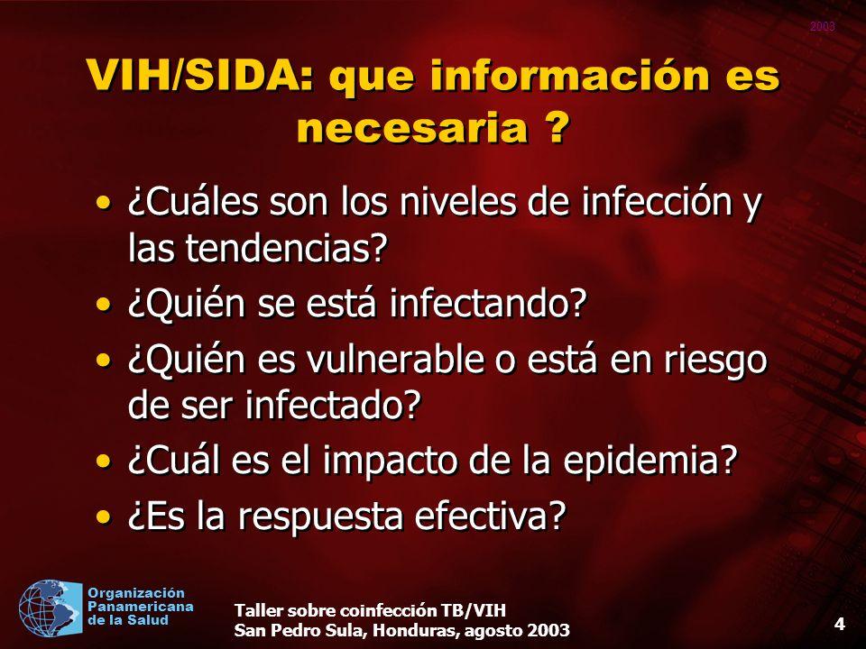 2003 Organización Panamericana de la Salud Taller sobre coinfección TB/VIH San Pedro Sula, Honduras, agosto 2003 4 VIH/SIDA: que información es necesaria .