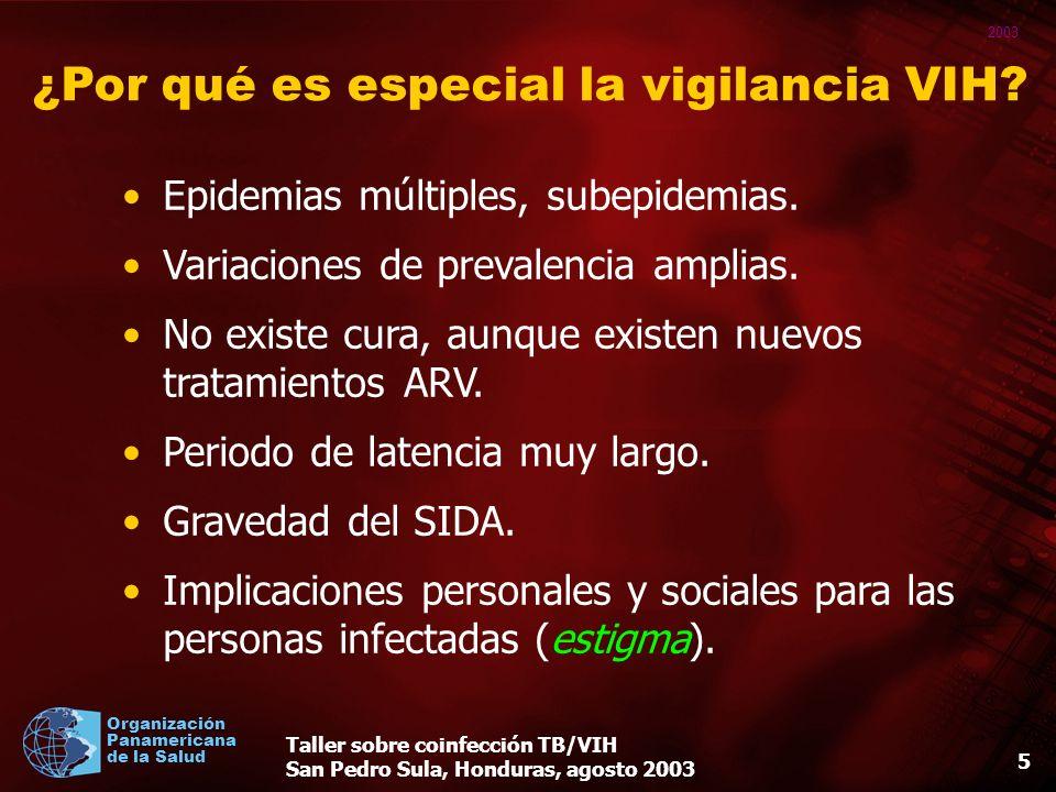 2003 Organización Panamericana de la Salud Taller sobre coinfección TB/VIH San Pedro Sula, Honduras, agosto 2003 15 Métodos de vigilancia para usar en diferentes entornos de prevalencia de VIH y tuberculosis (1) 1.Encuestas periódicas En lugares donde no se realizados vigilancias previas.