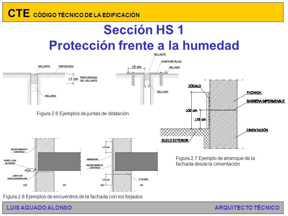 Sección HS 1 Protección frente a la humedad CTE CÓDIGO TÉCNICO DE LA EDIFICACIÓN LUIS AGUADO ALONSO ARQUITECTO TÉCNICO Tabla 2.7 Condiciones de las soluciones de fachada Con revestimiento exteriorSin revestimiento exterior Grado de impermeabilidadGrado de impermeabilidad 1 R1+C1(1) C1(1)+J1+N1 2 B1+C1+J1+N1C2+H1+J1+N1C2+J2+N2C1(1)+H1+J2+N2 3 R1+B1+C1R1+C2B2+C1+J1+N1B1+C2+H1+J1+N1B1+C2+J2+N2 B1+C1+H1+J2+N 2 4 R1+B2+C1R1+B1+C2R2+C1(1)B2+C2+H1+J1+N1B2+C2+J2+N2B2+C1+H1+J2+N2 5 R3+C1B3+C1R1+B2+C2R2+B1+C1B3+C1 (1)Cuando la fachada sea de una sóla hoja, debe utilizarse C2.