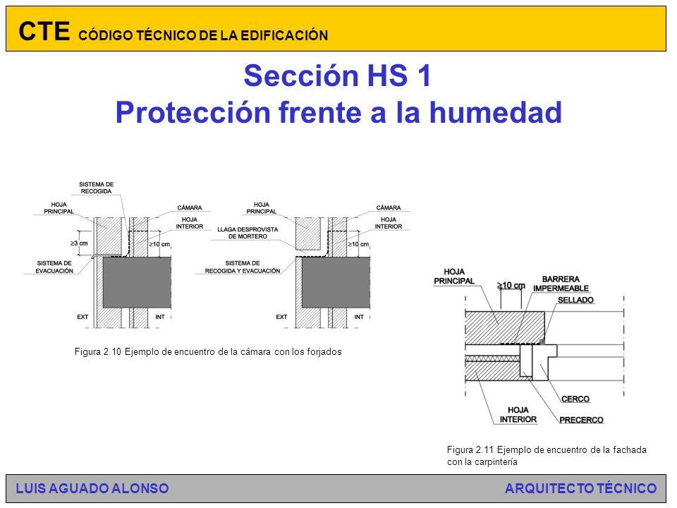 Sección HS 1 Protección frente a la humedad CTE CÓDIGO TÉCNICO DE LA EDIFICACIÓN LUIS AGUADO ALONSO ARQUITECTO TÉCNICO Figura 2.6 Ejemplos de juntas de dilatación Figura 2.7 Ejemplo de arranque de la fachada desde la cimentación Figura 2.8 Ejemplos de encuentros de la fachada con los forjados