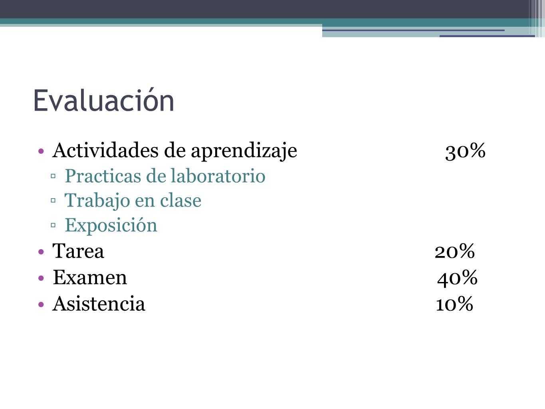 Evaluación Actividades de aprendizaje 30% Practicas de laboratorio Trabajo en clase Exposición Tarea 20% Examen 40% Asistencia 10%