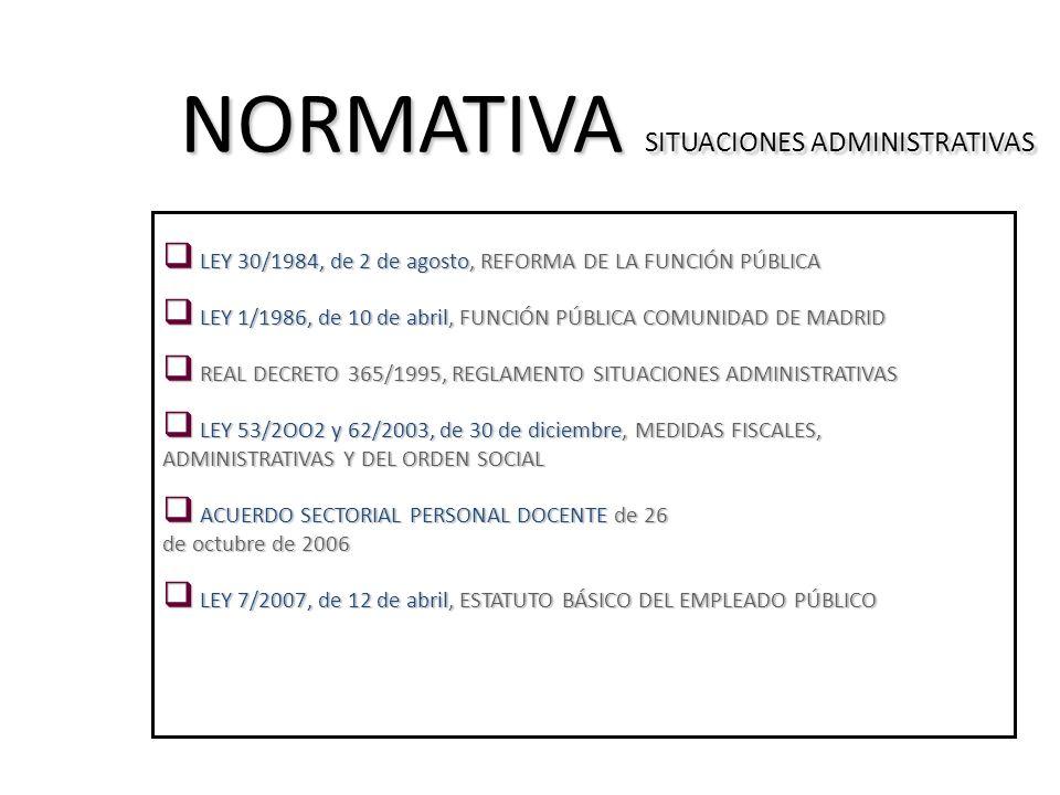 NORMATIVA INCOMPATIBILIDADES LEY 53/1984, de 26 de diciembre, INCOMPATIBILIDADES DE PERSONAL AL SERVICIO DE LA ADMINISTRACIÓN PÚBLICA.