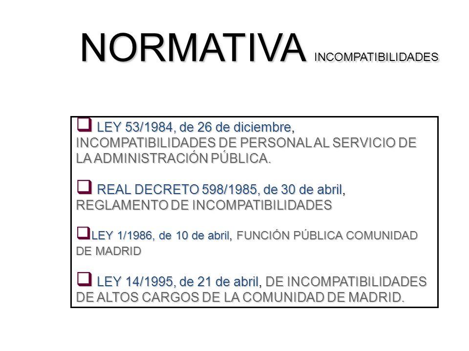 NORMATIVA RÉGIMEN DISCIPLINARIOS LEY 30/1984, de 2 de agosto, REFORMA DE LA FUNCIÓN PÚBLICA LEY 30/1984, de 2 de agosto, REFORMA DE LA FUNCIÓN PÚBLICA LEY 1/1986, de 10 de abril, FUNCIÓN PÚBLICA COMUNIDAD DE MADRID, (Capítulo XI, Título IV) LEY 1/1986, de 10 de abril, FUNCIÓN PÚBLICA COMUNIDAD DE MADRID, (Capítulo XI, Título IV) LEY 7/2007, de 12 de abril, ESTATUTO BÁSICO DEL EMPLEADO PÚBLICO (Título VII).