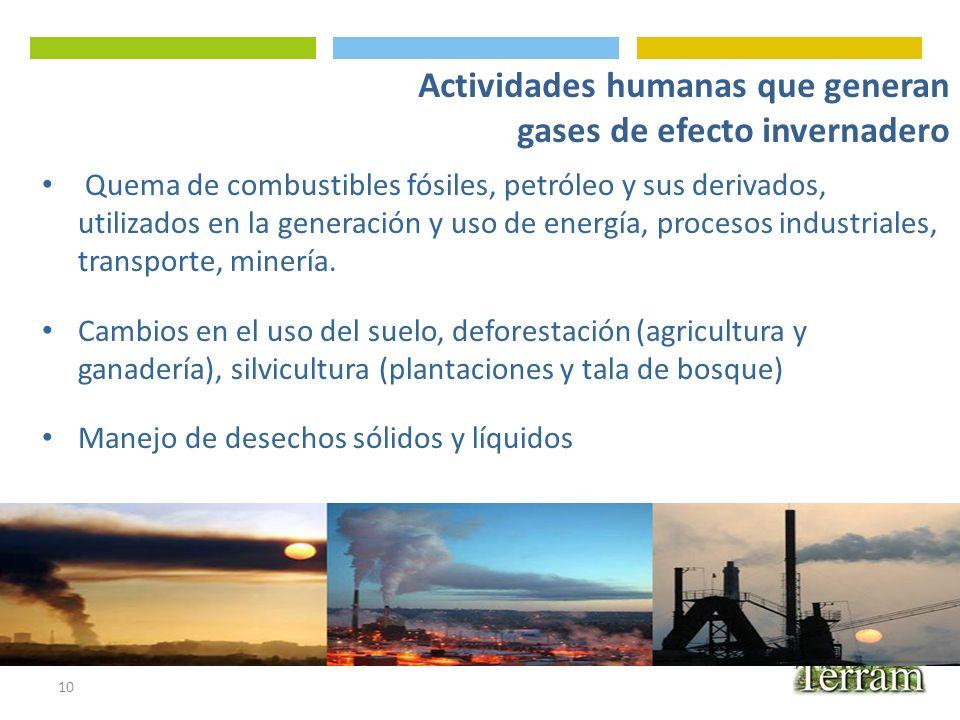 Actividades humanas que generan gases de efecto invernadero Quema de combustibles fósiles, petróleo y sus derivados, utilizados en la generación y uso