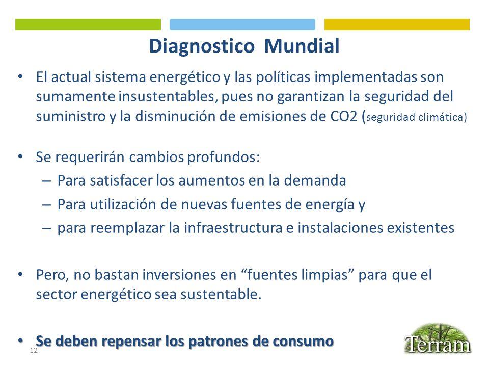 12 Diagnostico Mundial El actual sistema energético y las políticas implementadas son sumamente insustentables, pues no garantizan la seguridad del su