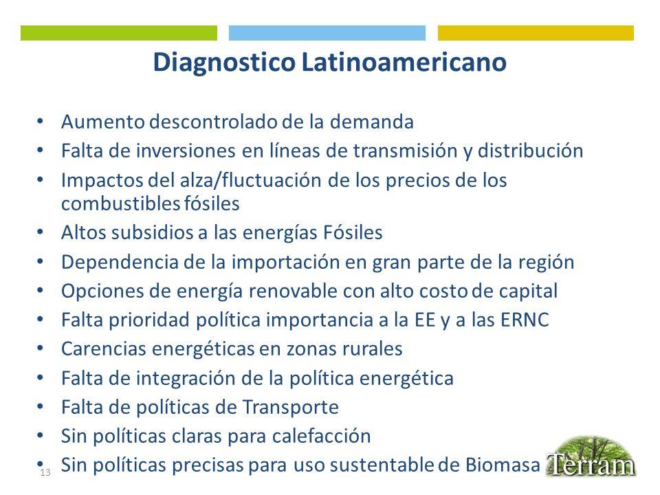 13 Diagnostico Latinoamericano Aumento descontrolado de la demanda Falta de inversiones en líneas de transmisión y distribución Impactos del alza/fluc