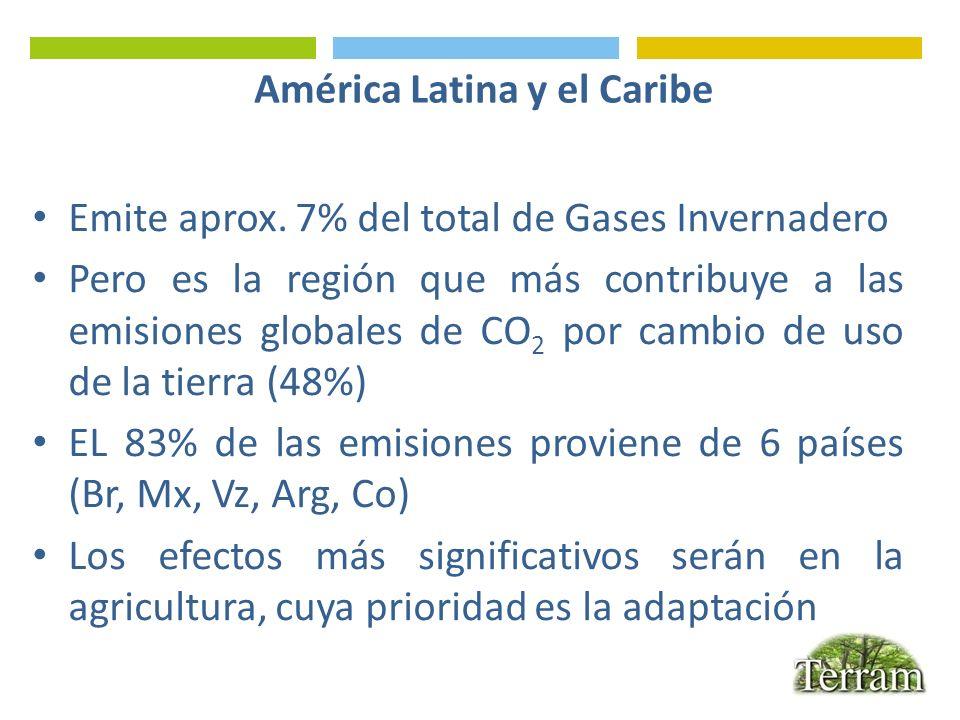 Emite aprox. 7% del total de Gases Invernadero Pero es la región que más contribuye a las emisiones globales de CO 2 por cambio de uso de la tierra (4