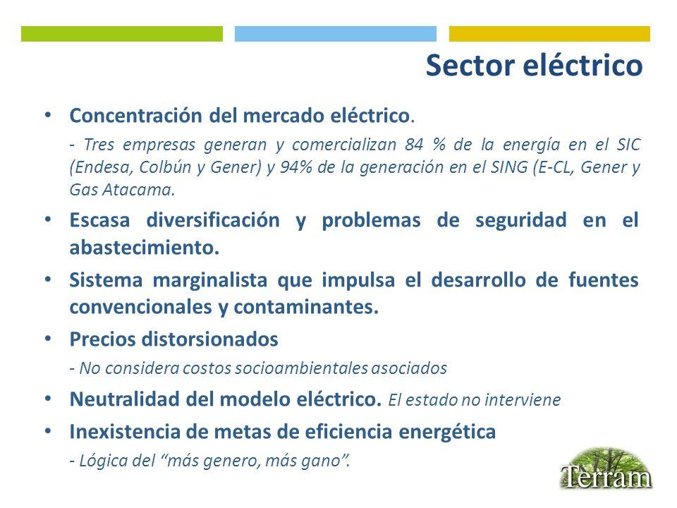 Concentración del mercado eléctrico. - Tres empresas generan y comercializan 84 % de la energía en el SIC (Endesa, Colbún y Gener) y 94% de la generac