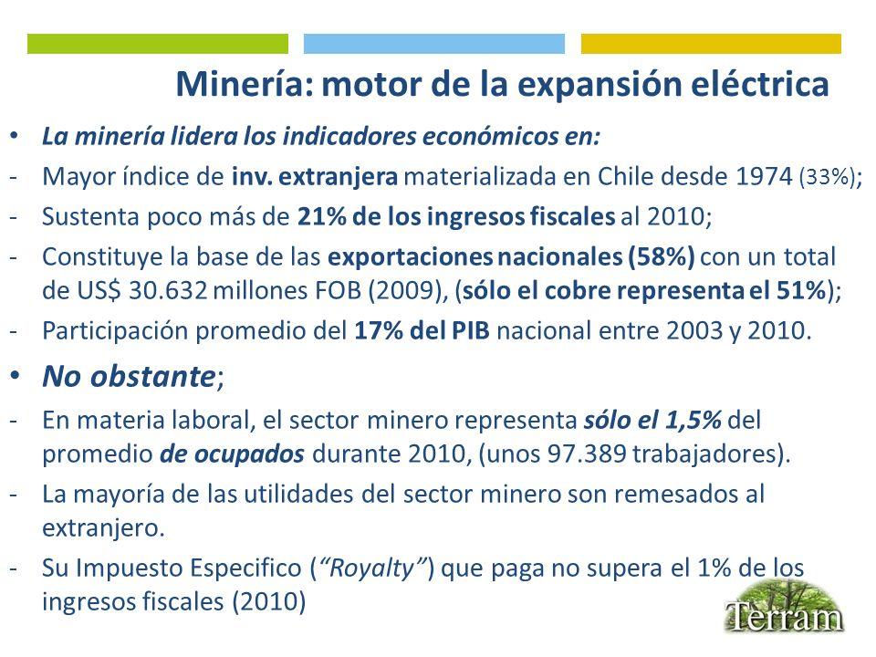 La minería lidera los indicadores económicos en: -Mayor índice de inv. extranjera materializada en Chile desde 1974 (33%) ; -Sustenta poco más de 21%