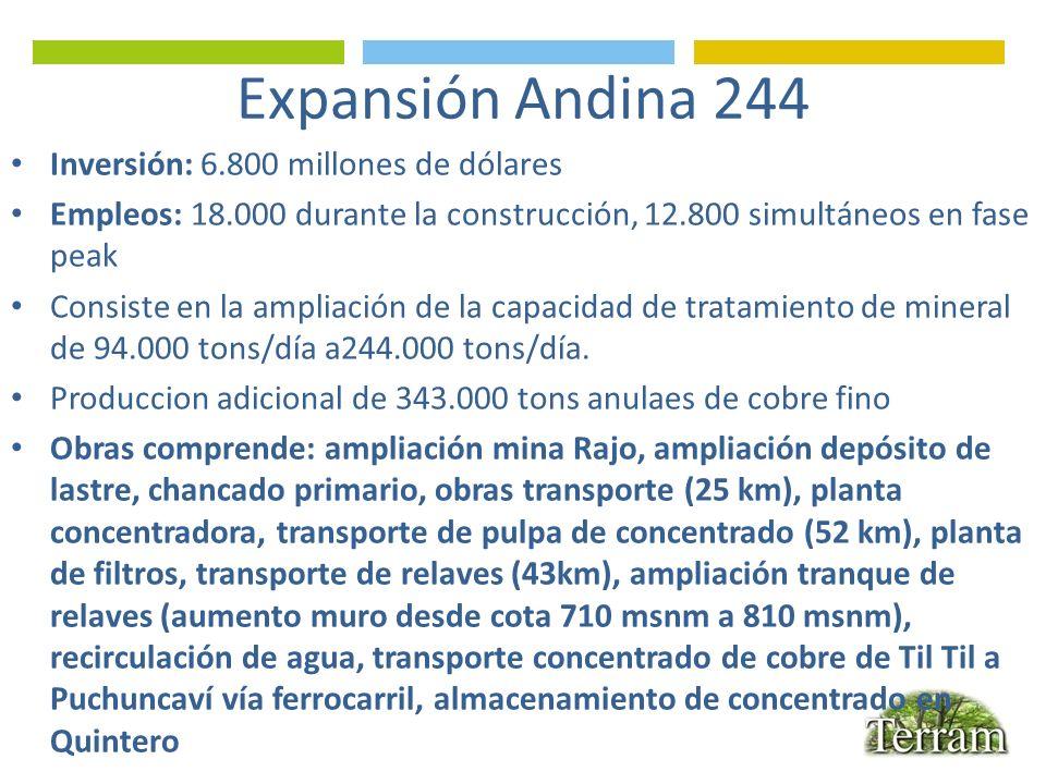 Expansión Andina 244 Inversión: 6.800 millones de dólares Empleos: 18.000 durante la construcción, 12.800 simultáneos en fase peak Consiste en la ampl