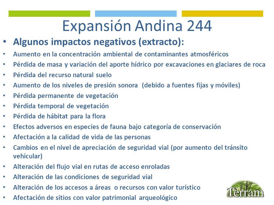 Expansión Andina 244 Algunos impactos negativos (extracto): Aumento en la concentración ambiental de contaminantes atmosféricos Pérdida de masa y vari