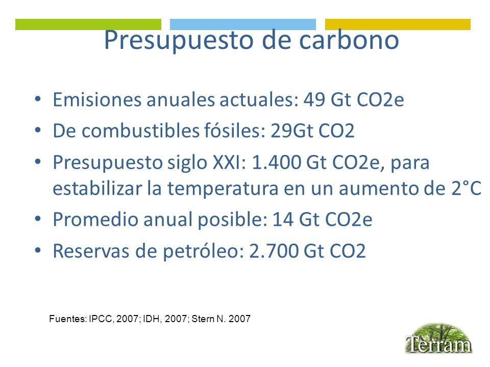 Presupuesto de carbono Emisiones anuales actuales: 49 Gt CO2e De combustibles fósiles: 29Gt CO2 Presupuesto siglo XXI: 1.400 Gt CO2e, para estabilizar