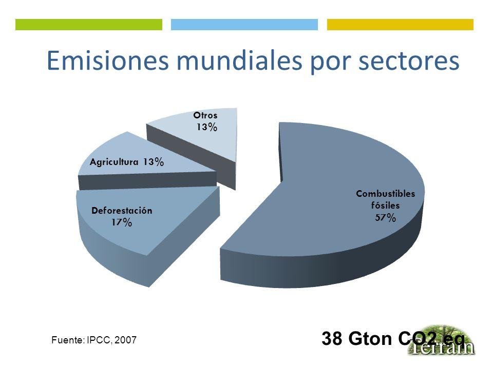 Emisiones mundiales por sectores 38 Gton CO2 eq Fuente: IPCC, 2007