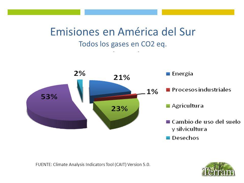 Emisiones en América del Sur Todos los gases en CO2 eq. FUENTE: Climate Analysis Indicators Tool (CAIT) Version 5.0.