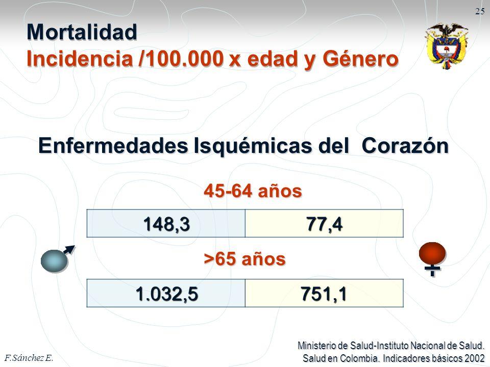 F.Sánchez E. 25 Mortalidad Incidencia /100.000 x edad y Género 45-64 años 148,377,4 >65 años 1.032,5751,1 Enfermedades Isquémicas del Corazón Minister