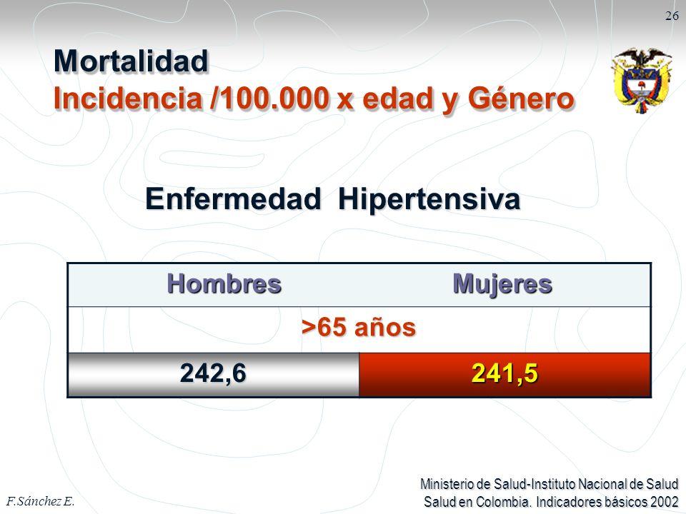 F.Sánchez E. 26 Hombres Mujeres >65 años 242,6241,5 Enfermedad Hipertensiva Mortalidad Incidencia /100.000 x edad y Género Ministerio de Salud-Institu