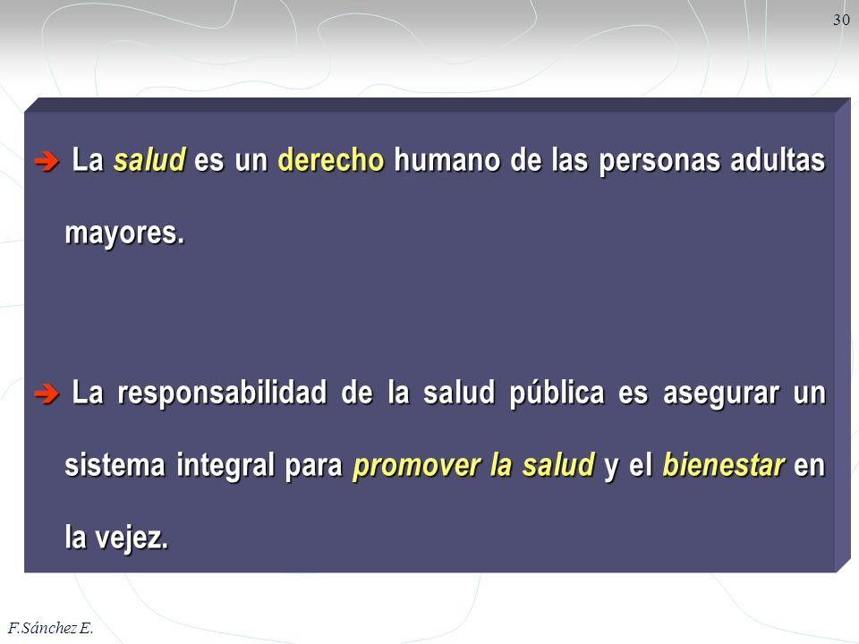 F.Sánchez E. 30 La salud es un derecho humano de las personas adultas mayores. La salud es un derecho humano de las personas adultas mayores. La respo