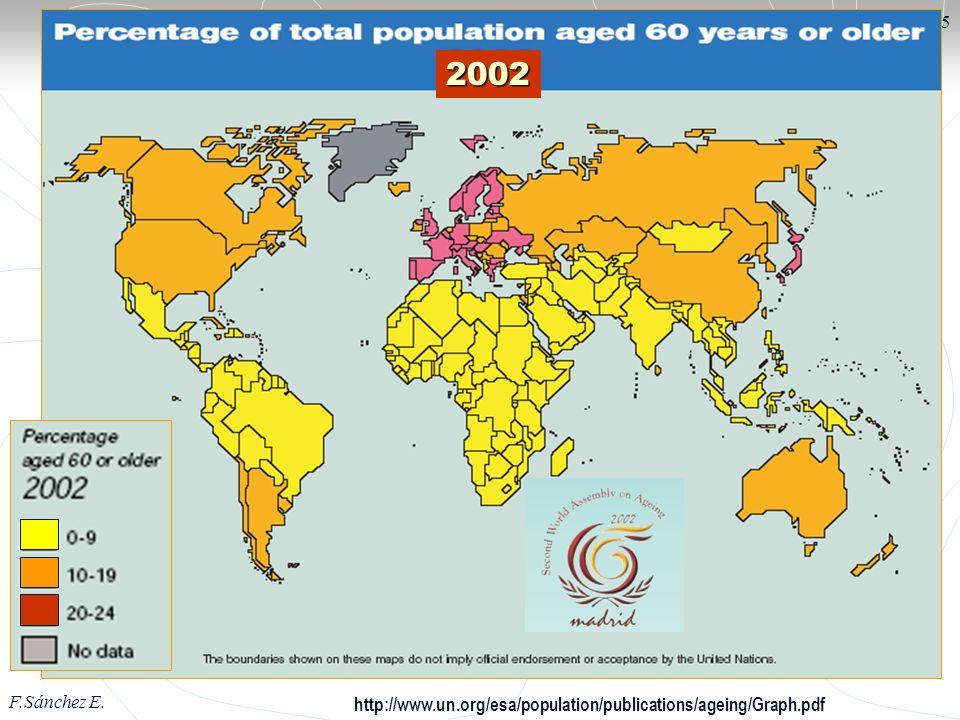 F.Sánchez E. 5 http://www.un.org/esa/population/publications/ageing/Graph.pdf 2002