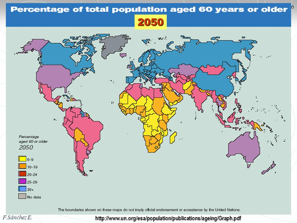 7 Source: World Population Prospects, The 1998 Revision, Volume II: Sex and Age.