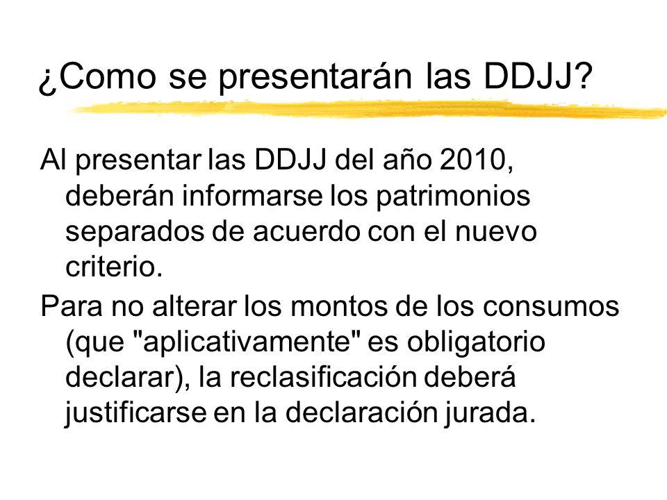 ¿Como se presentarán las DDJJ.