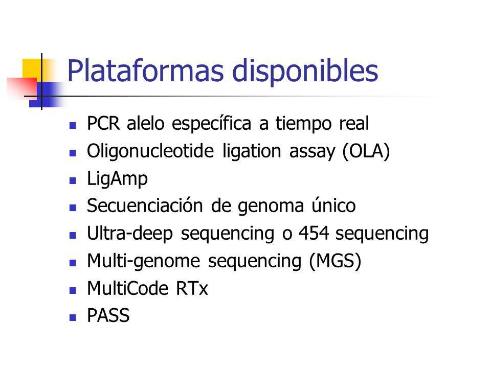 PCR alelo-específica a tiempo real: flujo de trabajo RT-PCR aac aat aac aat K103K K103N AAC Asn (N) AAT Asn (N)