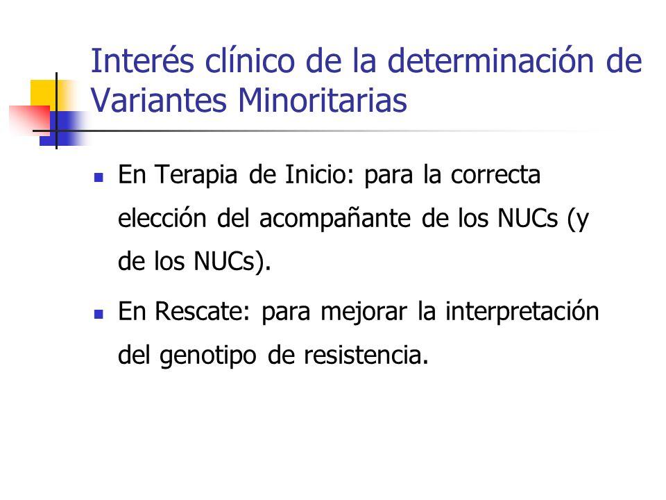 Variantes Minoritarias y Terapia de Inicio Análisis retrospectivo de 138 pacientes que participaron en ZODIAC Johnson J et al.