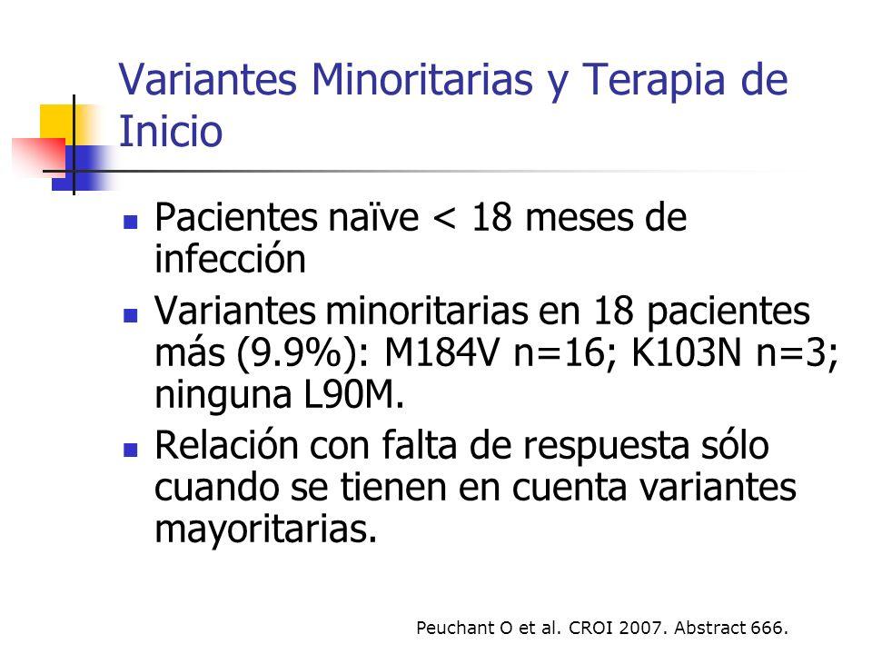 Variantes minoritarias: Seroconvertores 49 Acute seroconverters Metzner et al, AIDS 2005, 19:1819-1825