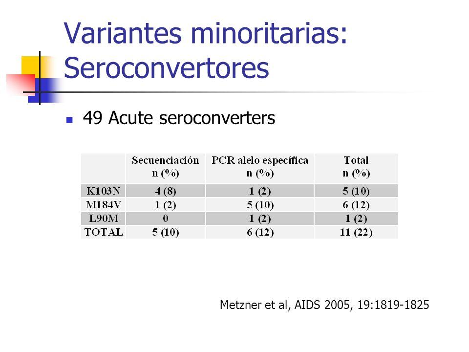 Variantes Minoritarias ¿en todos los pacientes naïve.