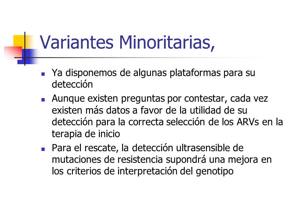 Necesidades Una plataforma que permita detectar variantes minoritarias, con la máxima sensibilidad y precisión y, además, que permita detectar varias mutaciones en un solo ensayo