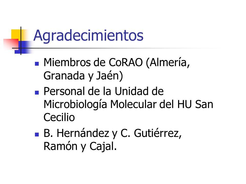Agradecimientos Miembros de CoRAO (Almería, Granada y Jaén) Personal de la Unidad de Microbiología Molecular del HU San Cecilio B. Hernández y C. Guti
