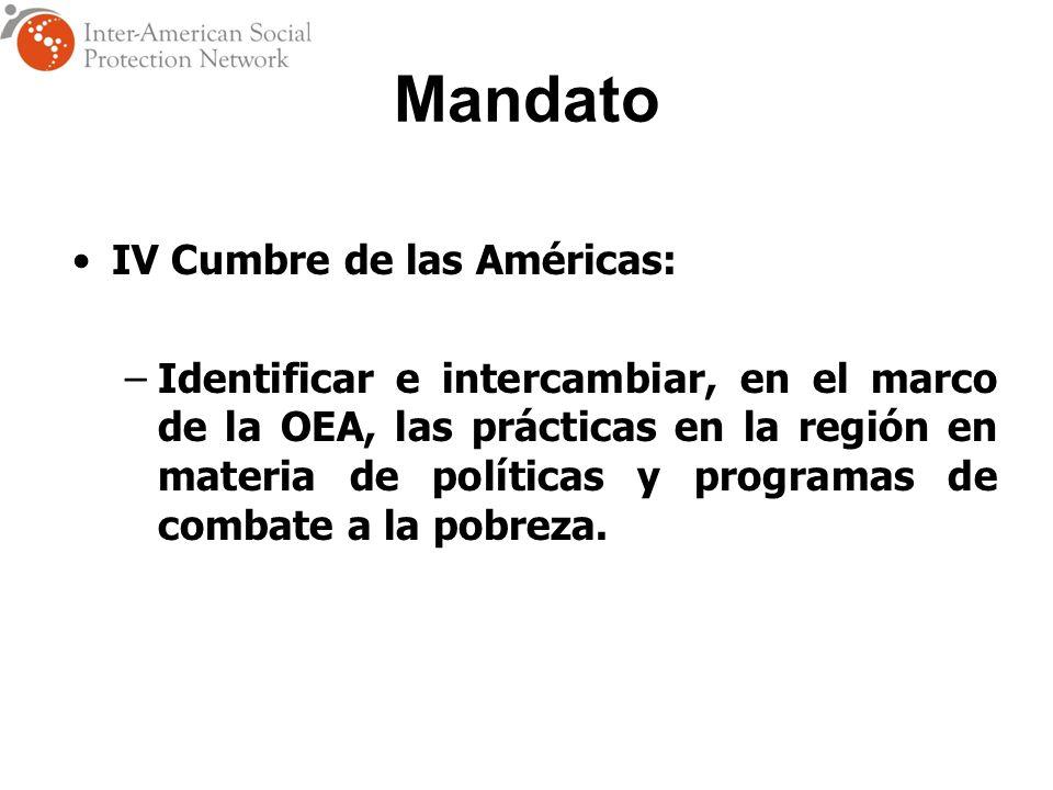 Mandato IV Cumbre de las Américas: –Identificar e intercambiar, en el marco de la OEA, las prácticas en la región en materia de políticas y programas de combate a la pobreza.