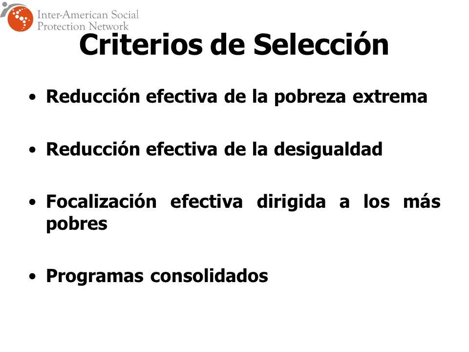 Criterios de Selección Reducción efectiva de la pobreza extrema Reducción efectiva de la desigualdad Focalización efectiva dirigida a los más pobres Programas consolidados