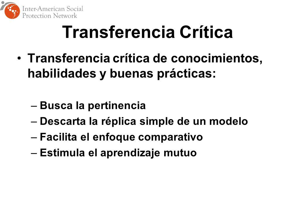 Transferencia Crítica Transferencia crítica de conocimientos, habilidades y buenas prácticas: –Busca la pertinencia –Descarta la réplica simple de un modelo –Facilita el enfoque comparativo –Estimula el aprendizaje mutuo