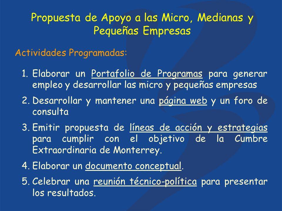 Actividades Programadas: 1.Elaborar un Portafolio de Programas para generar empleo y desarrollar las micro y pequeñas empresas 2.Desarrollar y mantene