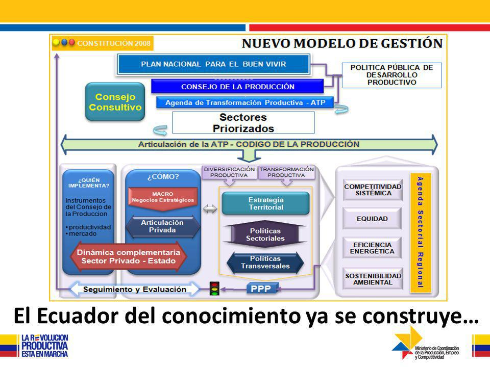 El Ecuador del conocimiento ya se construye…
