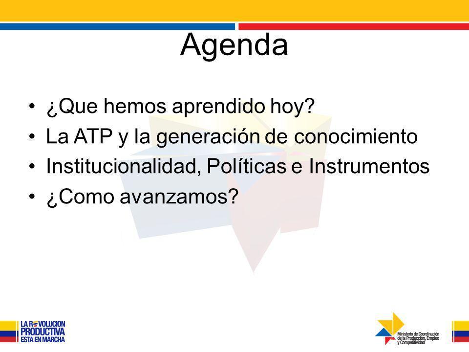 Agenda ¿Que hemos aprendido hoy.