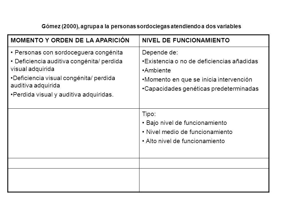 Gómez (2000), agrupa a la personas sordociegas atendiendo a dos variables MOMENTO Y ORDEN DE LA APARICIÓNNIVEL DE FUNCIONAMIENTO Personas con sordoceg