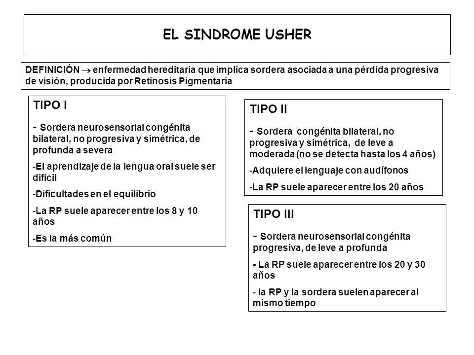 EL SINDROME USHER DEFINICIÓN enfermedad hereditaria que implica sordera asociada a una pérdida progresiva de visión, producida por Retinosis Pigmentar