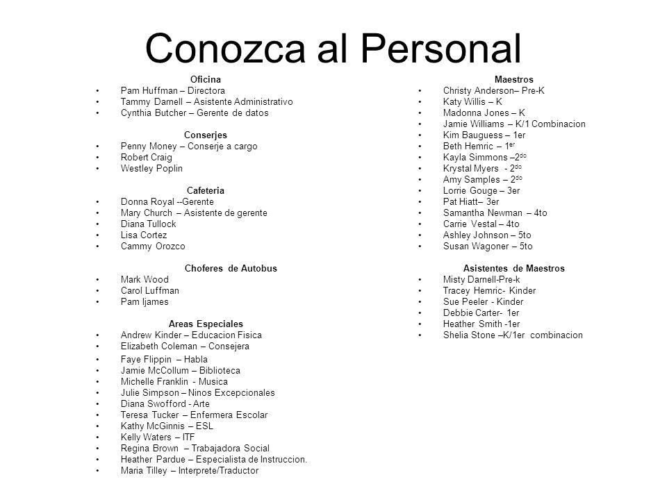 Informacion General Dirección de la Escuela:1288 C.