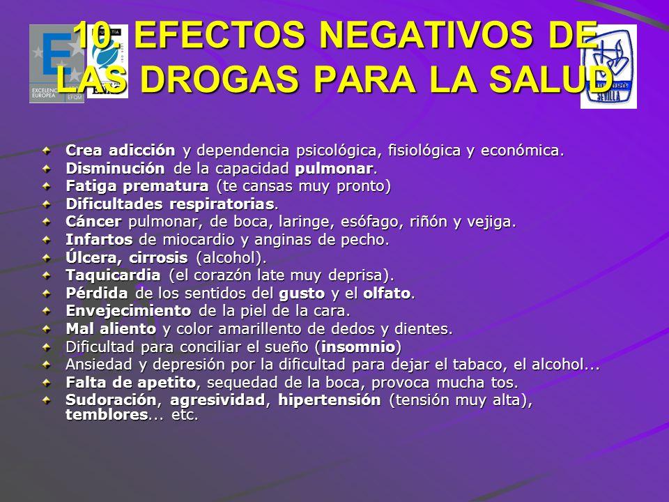 10. EFECTOS NEGATIVOS DE LAS DROGAS PARA LA SALUD Crea adicción y dependencia psicológica, fisiológica y económica. Disminución de la capacidad pulmon