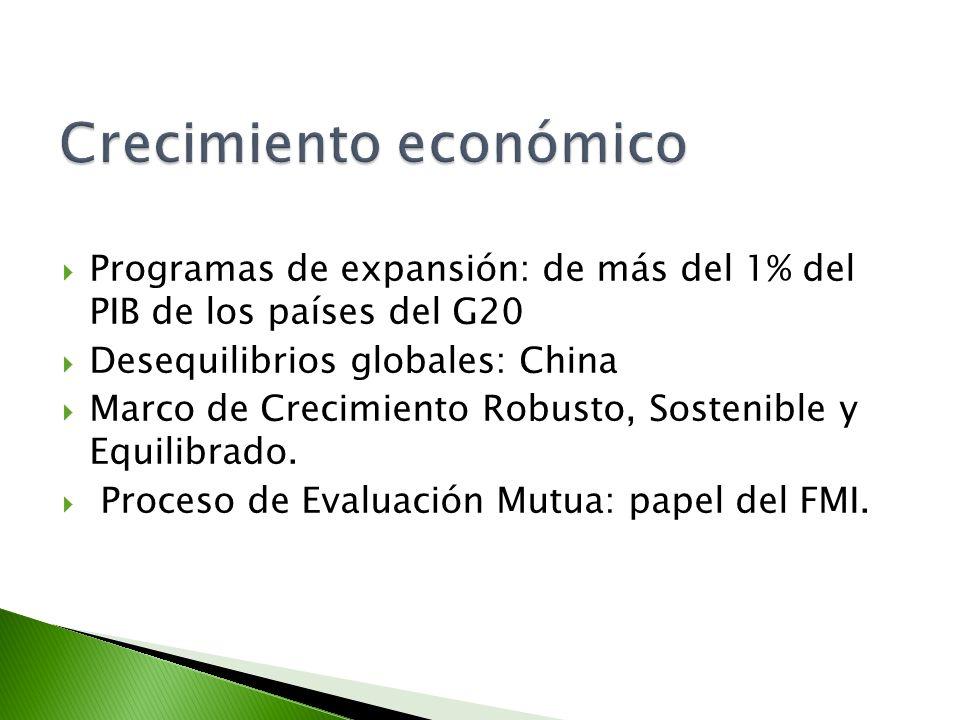 Programas de expansión: de más del 1% del PIB de los países del G20 Desequilibrios globales: China Marco de Crecimiento Robusto, Sostenible y Equilibr