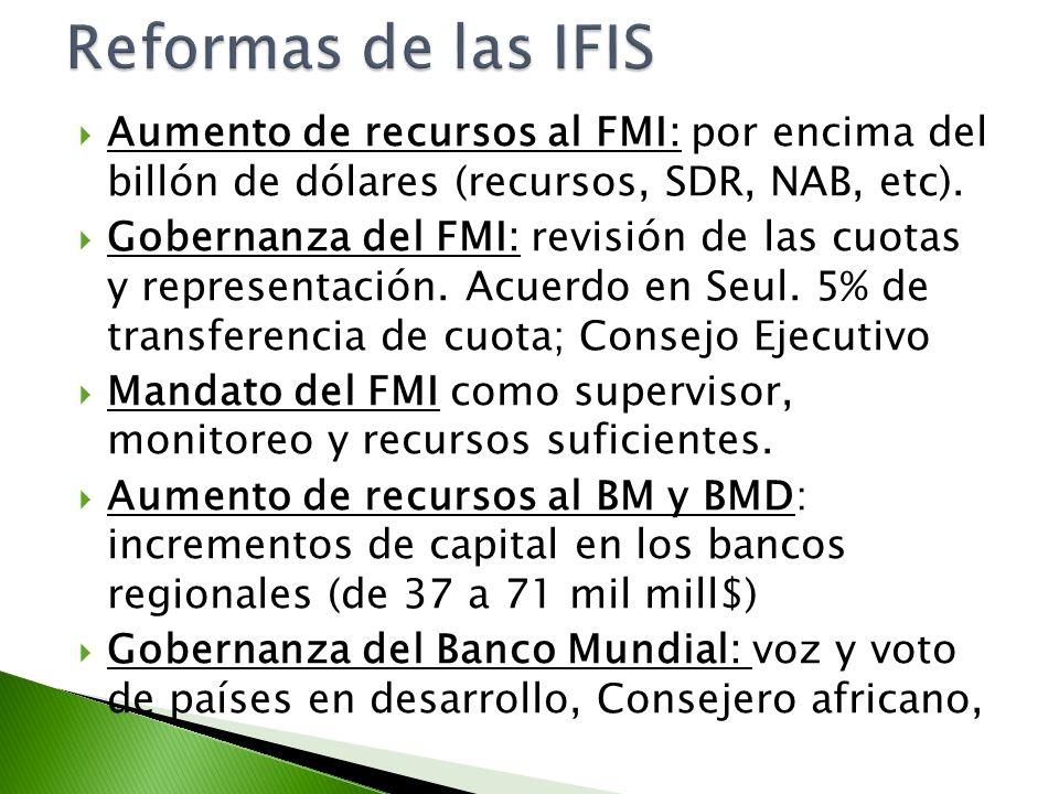 Aumento de recursos al FMI: por encima del billón de dólares (recursos, SDR, NAB, etc). Gobernanza del FMI: revisión de las cuotas y representación. A
