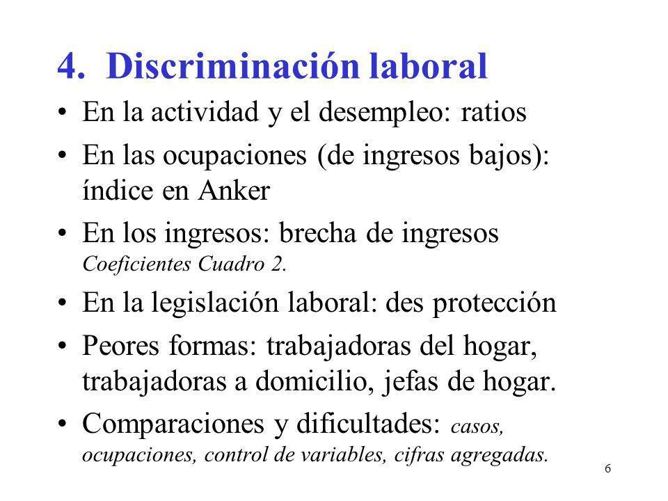 6 4. Discriminación laboral En la actividad y el desempleo: ratios En las ocupaciones (de ingresos bajos): índice en Anker En los ingresos: brecha de
