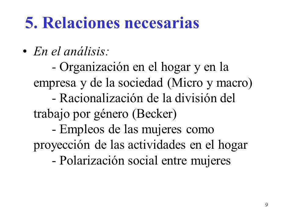 9 5. Relaciones necesarias En el análisis: - Organización en el hogar y en la empresa y de la sociedad (Micro y macro) - Racionalización de la divisió