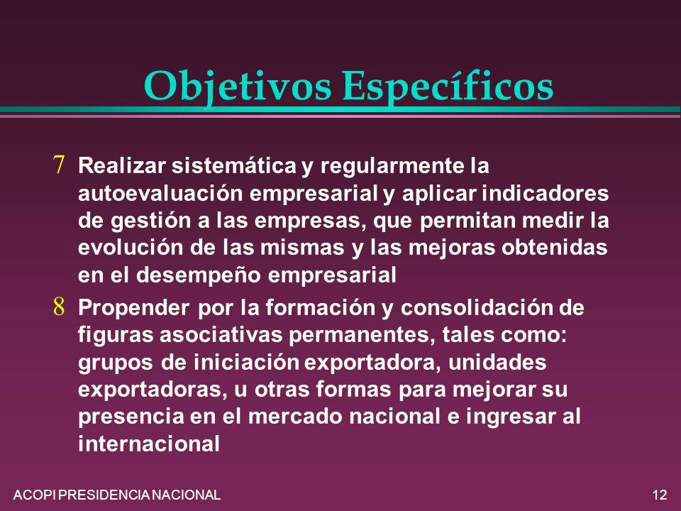ACOPI PRESIDENCIA NACIONAL12 Realizar sistemática y regularmente la autoevaluación empresarial y aplicar indicadores de gestión a las empresas, que pe