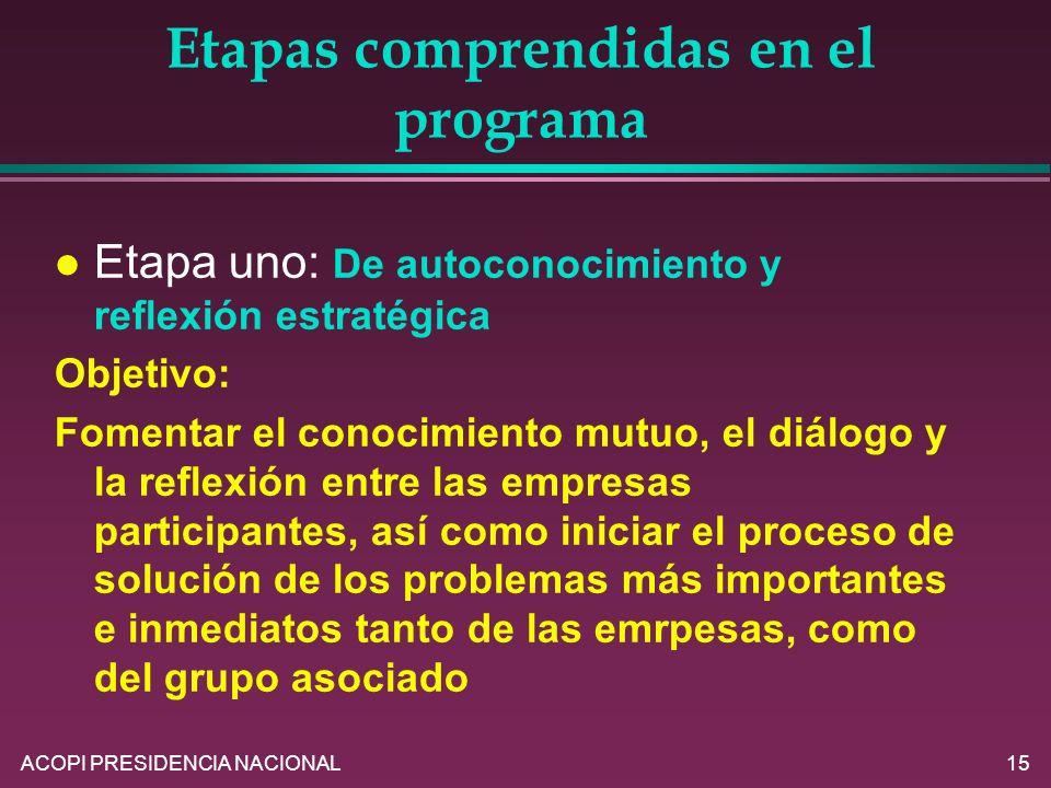 ACOPI PRESIDENCIA NACIONAL15 Etapas comprendidas en el programa l Etapa uno: De autoconocimiento y reflexión estratégica Objetivo: Fomentar el conocim